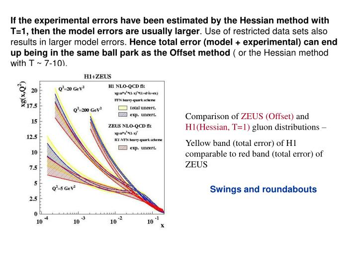 If the experimental errors have been estimated by the Hessian method with T=1, then the model errors are usually larger