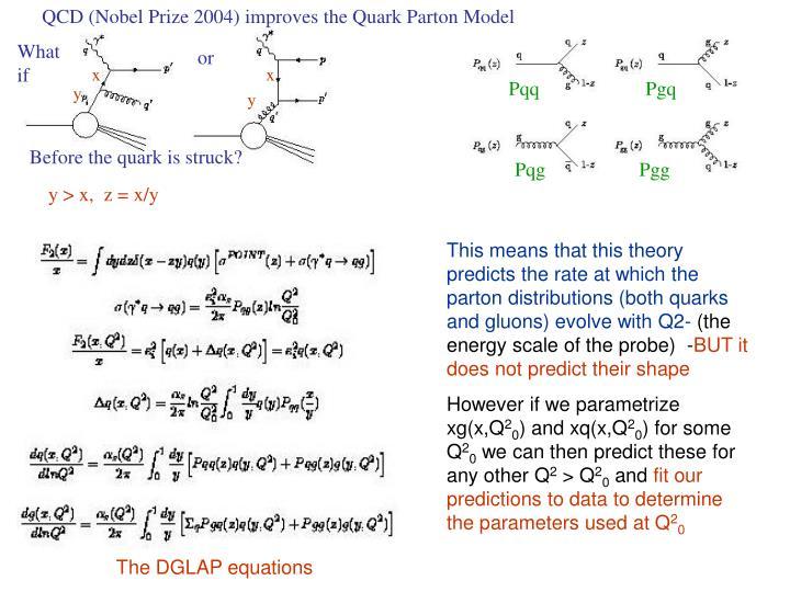 QCD (Nobel Prize 2004) improves the Quark Parton Model