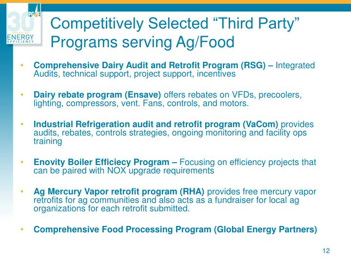 """Competitively Selected """"Third Party"""" Programs serving Ag/Food"""