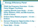 energy efficiency panel
