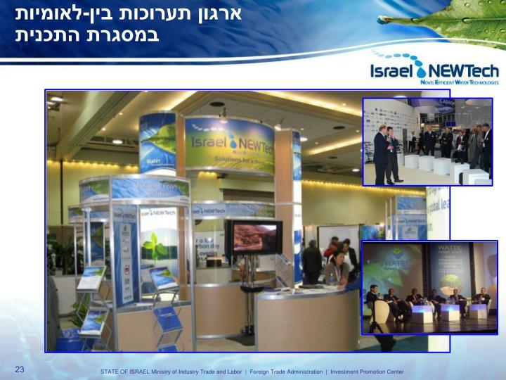 ארגון תערוכות בין-לאומיות במסגרת התכנית