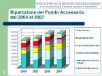 ripartizione del fondo accessorio dal 2004 al 2007