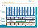 smart energy web vision