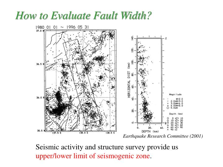 How to Evaluate Fault Width?