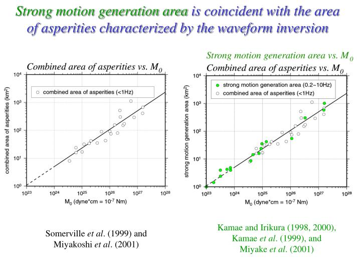 Strong motion generation area