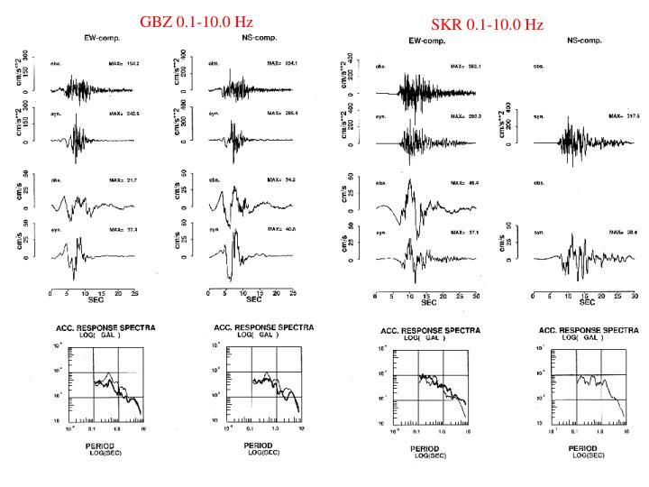 GBZ 0.1-10.0 Hz
