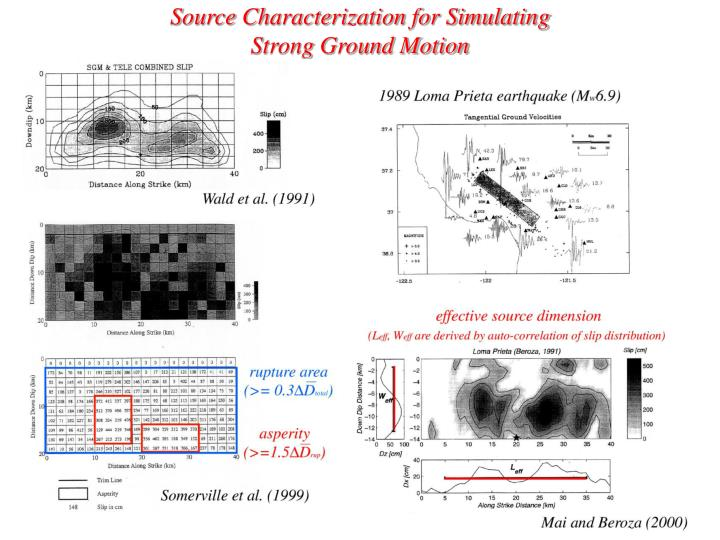 Source Characterization for Simulating