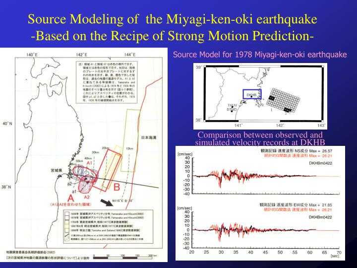 Source Modeling of  the Miyagi-ken-oki earthquake