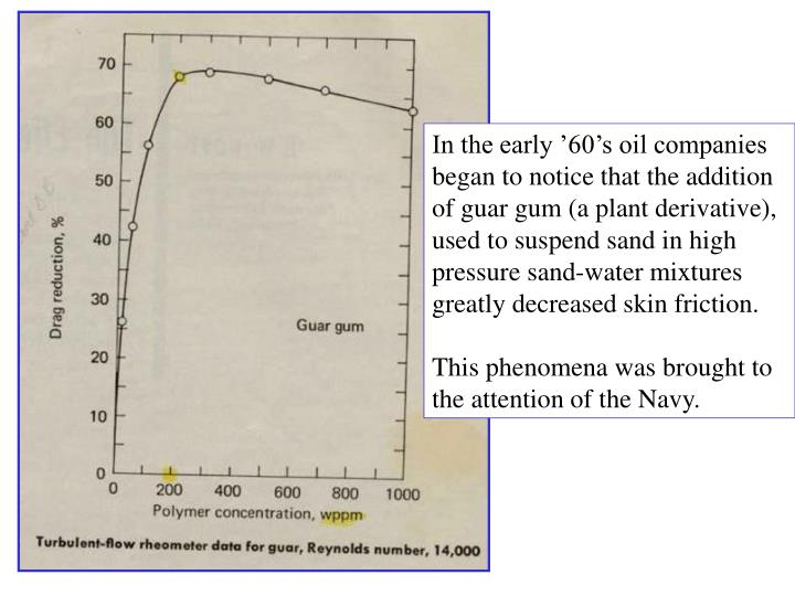 In the early '60's oil companies began to notice that the addition of guar gum (a plant derivative),