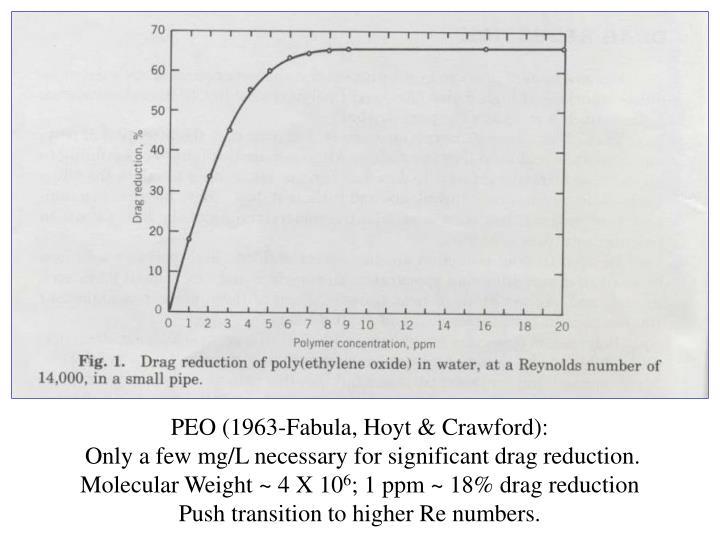 PEO (1963-Fabula, Hoyt & Crawford):