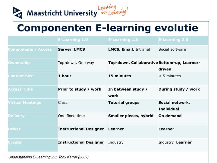 Componenten E-learning evolutie