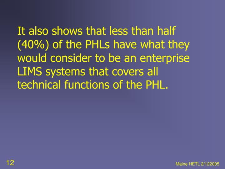 It also shows that less than half (40%) of the PHLs have what they would consider to be an enterprise LIMS systems that covers all technical functions of the PHL.