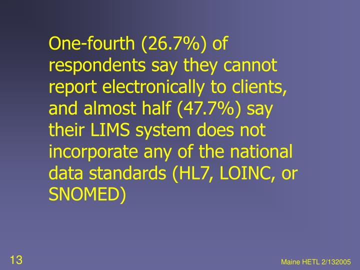One-fourth (26.7%) of respondents say they cannot report electronically to clients, and almost half (47.7%) say their LIMS system does not incorporate any of the national data standards (HL7, LOINC, or SNOMED)