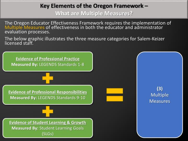 Key Elements of the Oregon Framework –