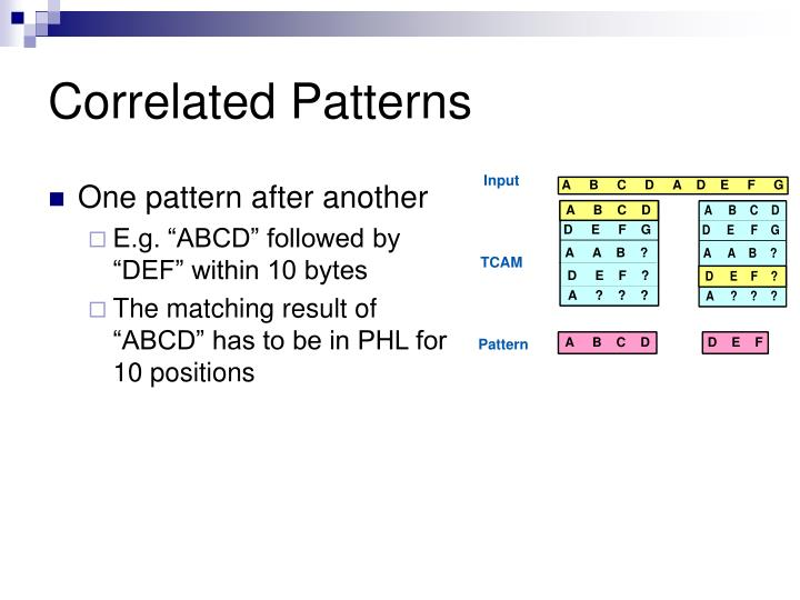 Correlated Patterns