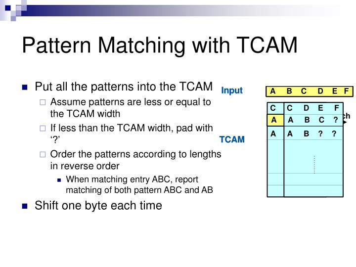 Pattern Matching with TCAM