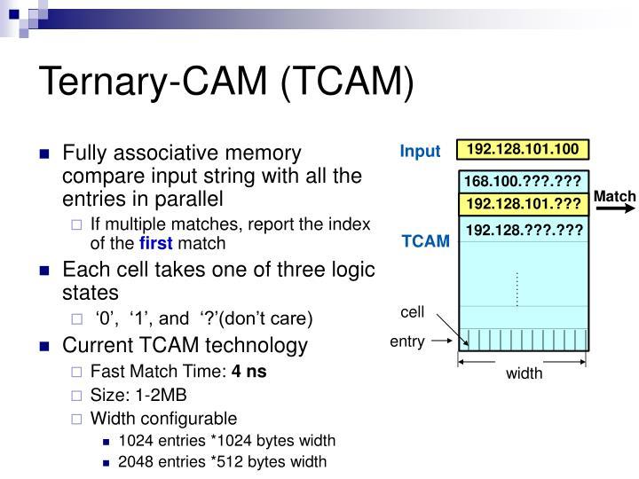 Ternary-CAM (TCAM)