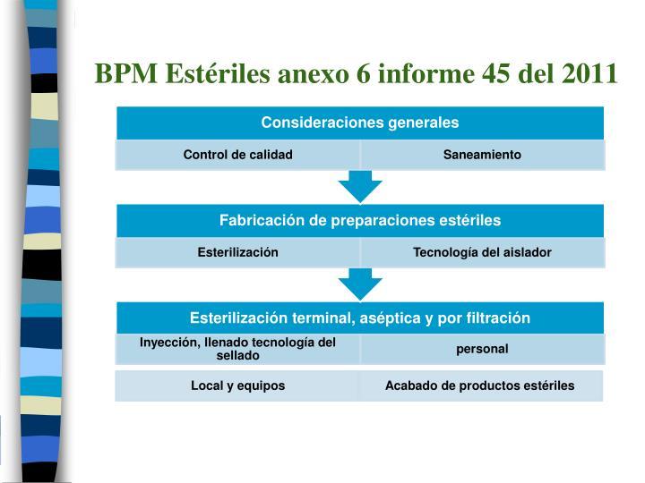 BPM Estériles anexo 6 informe 45 del 2011