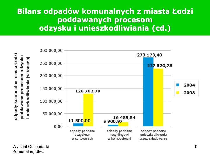 Bilans odpadów komunalnych z miasta Łodzi poddawanych procesom
