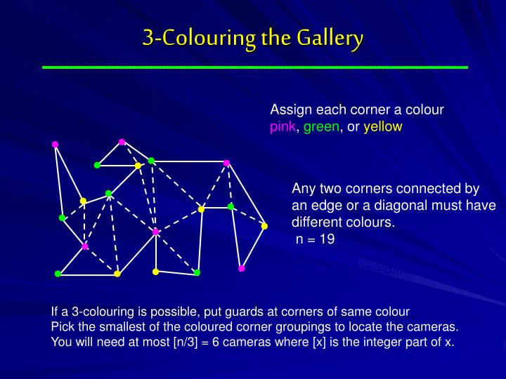 3-Colouring the Gallery