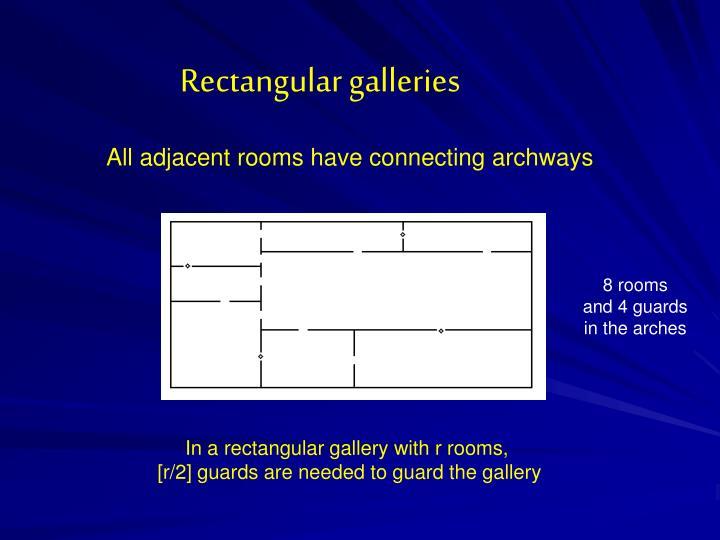 Rectangular galleries
