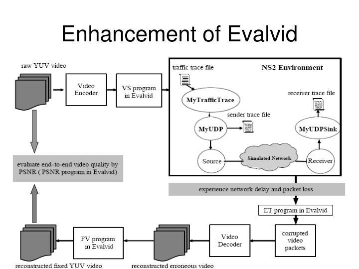 Enhancement of Evalvid