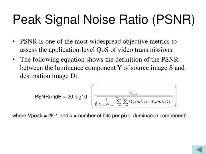 Peak Signal Noise Ratio (PSNR)