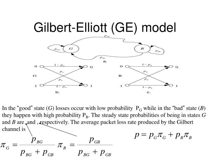 Gilbert-Elliott (GE) model