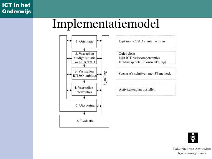 Implementatiemodel