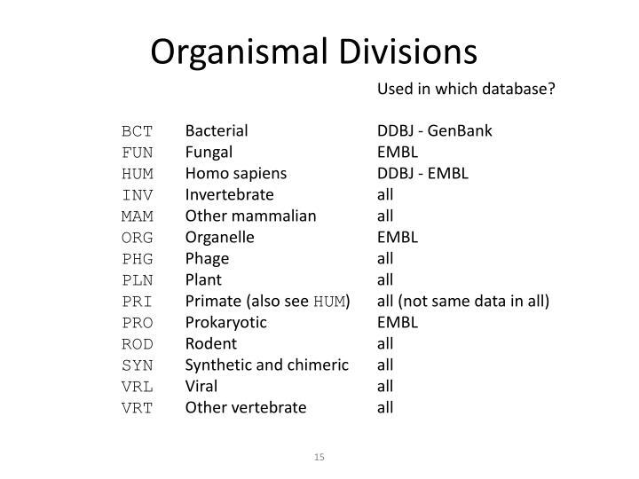 Organismal Divisions
