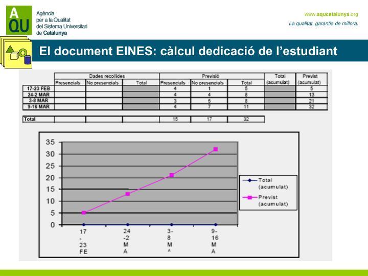 El document EINES: càlcul dedicació de l'estudiant