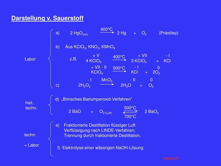 Darstellung v. Sauerstoff