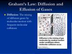 graham s law diffusion and effusion of gases