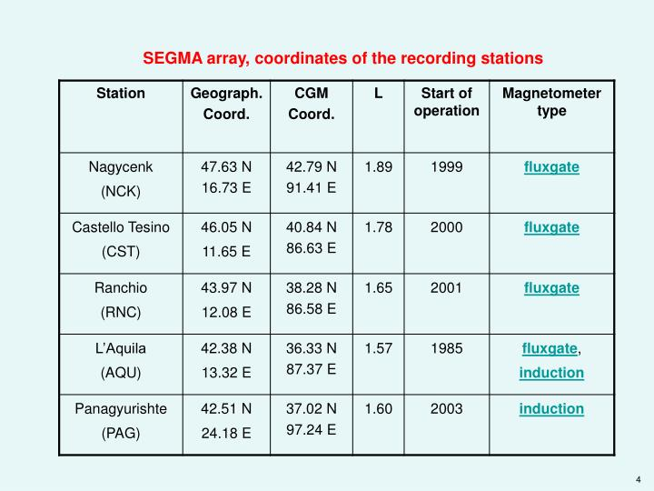 SEGMA array, coordinates of the recording stations