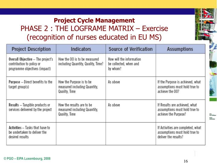 Project Cycle Management