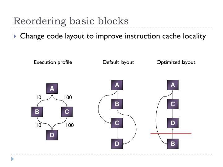Default layout