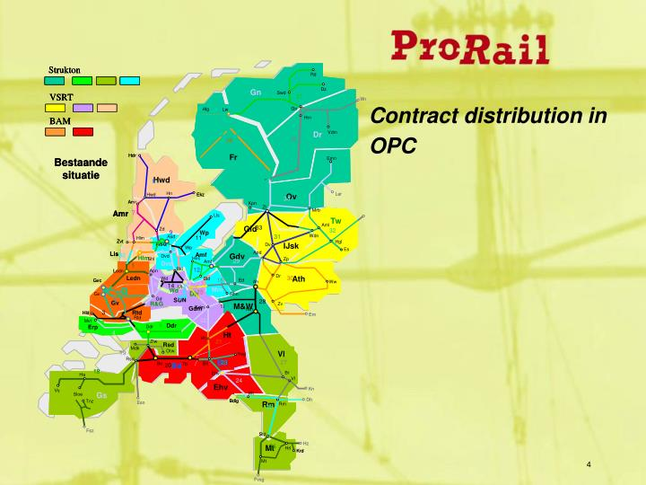 Contract distribution in OPC