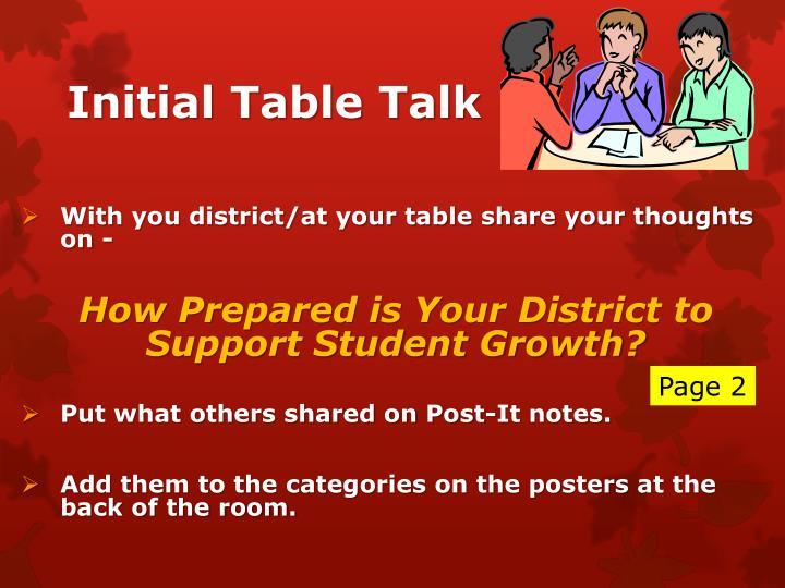Initial Table Talk