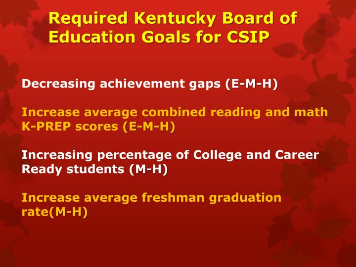 Required Kentucky Board of Education Goals for CSIP