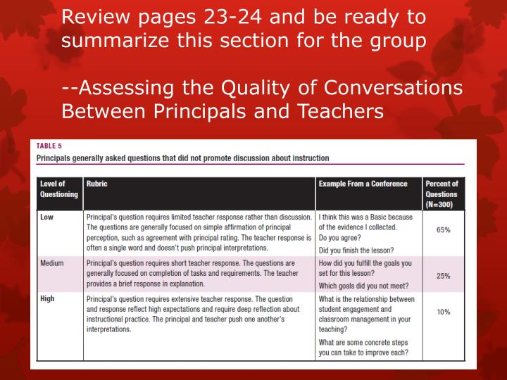 Review pages 23-24 and be ready to summarize this section for the group