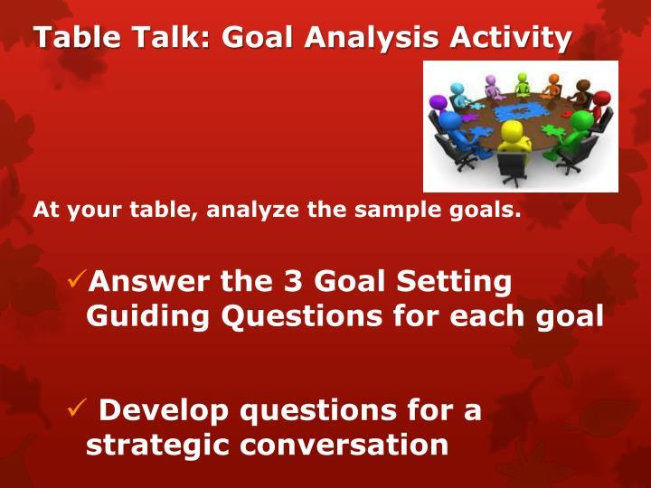 Table Talk: Goal Analysis Activity