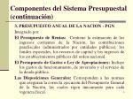 componentes del sistema presupuestal continuaci n
