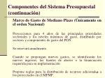 componentes del sistema presupuestal continuaci n1