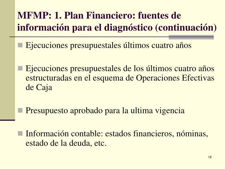 MFMP: 1. Plan Financiero: fuentes de información para el diagnóstico (continuación)