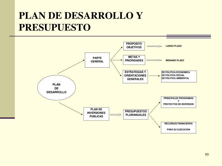 PLAN DE DESARROLLO Y PRESUPUESTO