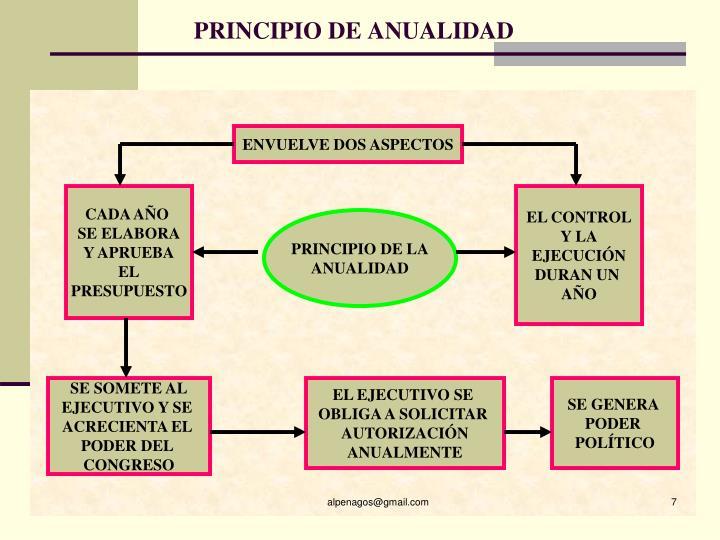 PRINCIPIO DE ANUALIDAD