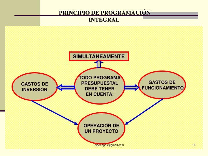 PRINCIPIO DE PROGRAMACIÓN