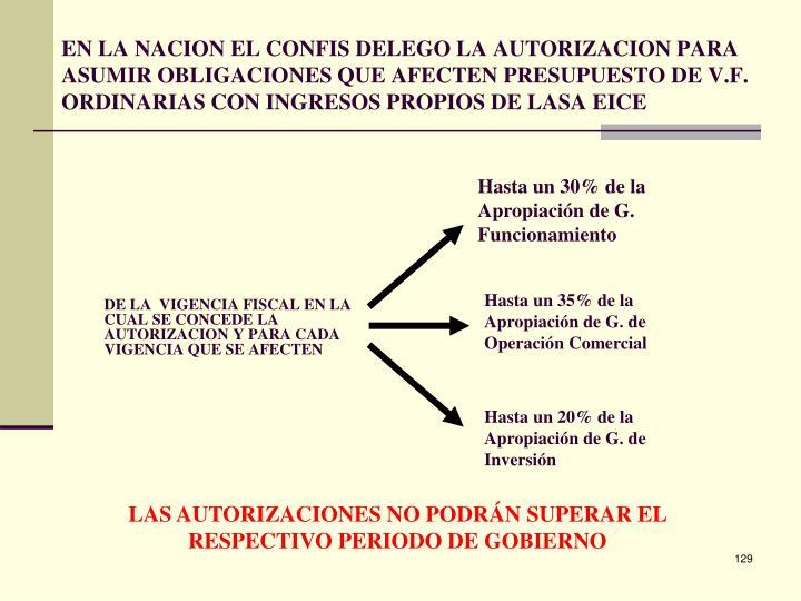 EN LA NACION EL CONFIS DELEGO LA AUTORIZACION PARA ASUMIR OBLIGACIONES QUE AFECTEN PRESUPUESTO DE V.F. ORDINARIAS CON INGRESOS PROPIOS DE LASA EICE