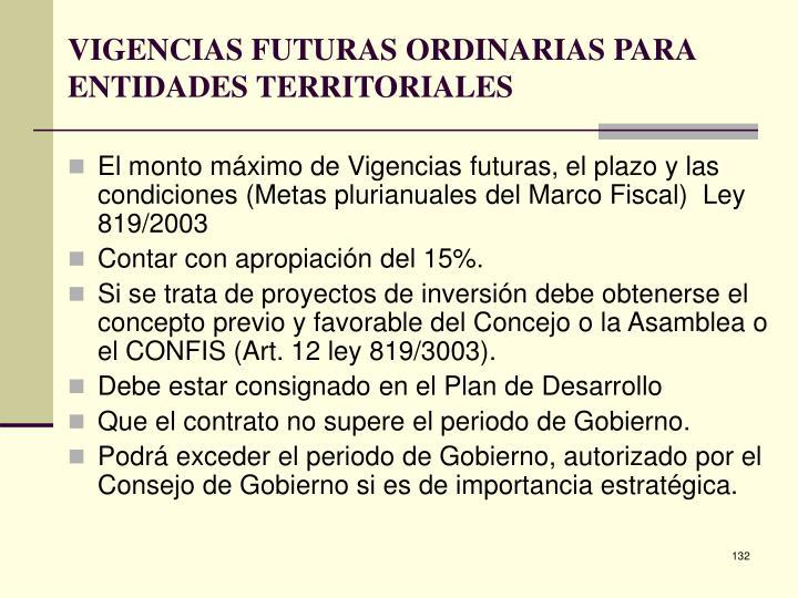 VIGENCIAS FUTURAS ORDINARIAS PARA ENTIDADES TERRITORIALES