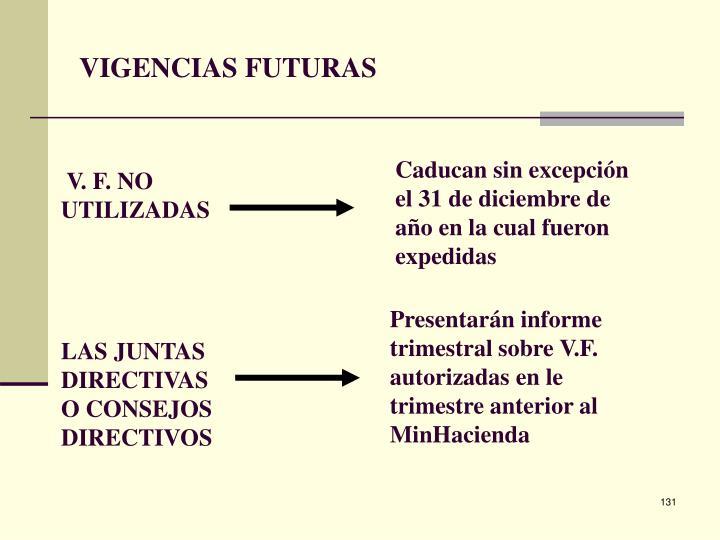 VIGENCIAS FUTURAS